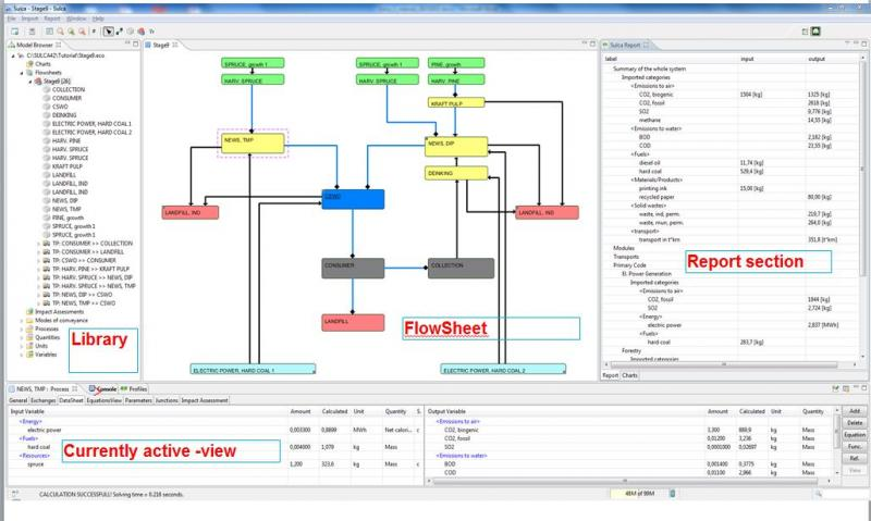 Example of SULCA 5.0 Program view ( can be organized by user's preferences)